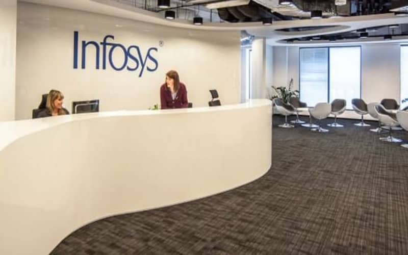 Infosys is Recruiting for Entry Level | Analyst | Production | Any Graduates | 0.6 – 3 yrs | Canada
